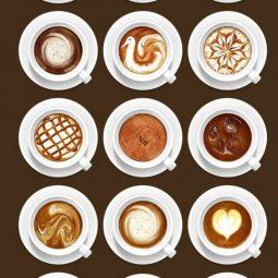 Coffeetea.about_.com .jpg